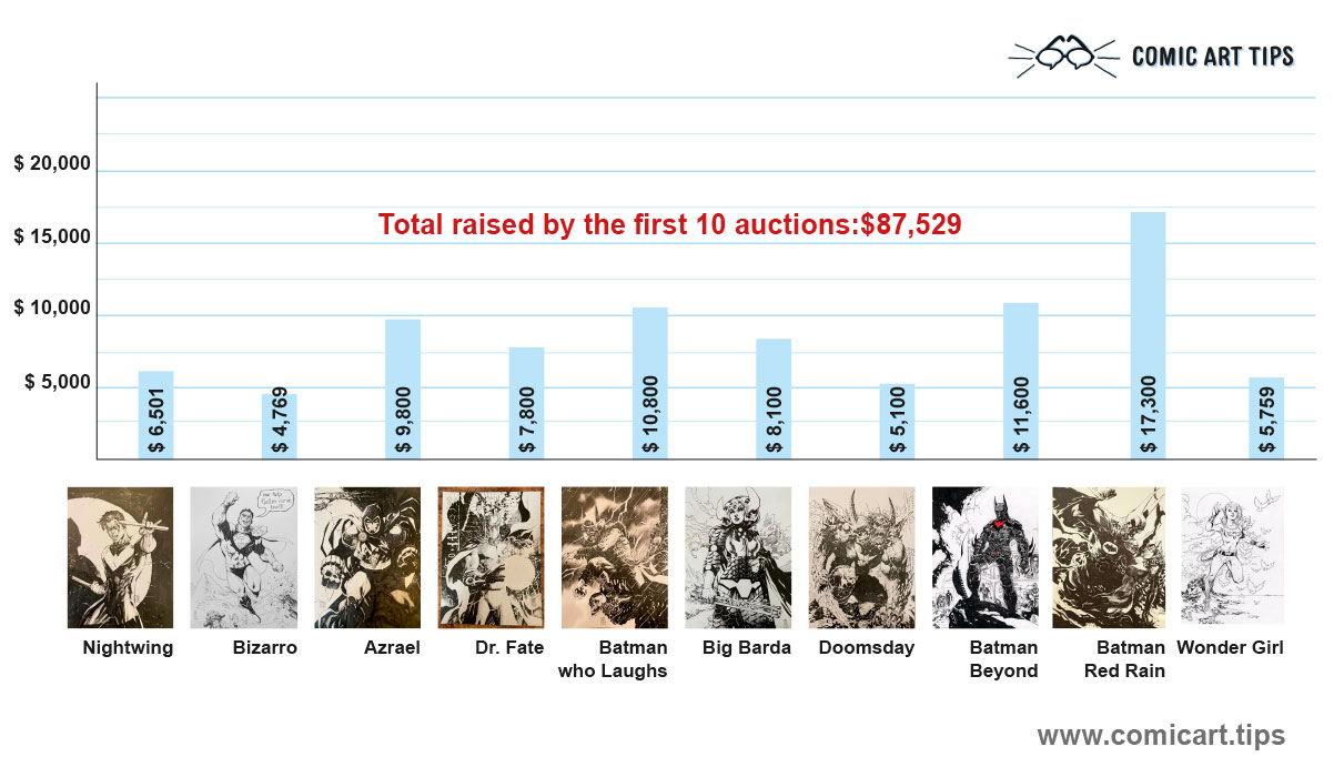 jim-lee-original-art-prices